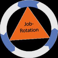 jobrotation